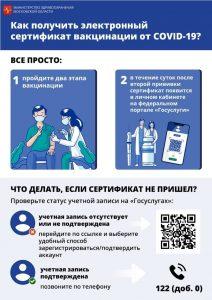 Сертификат вакцинации от COVID-19
